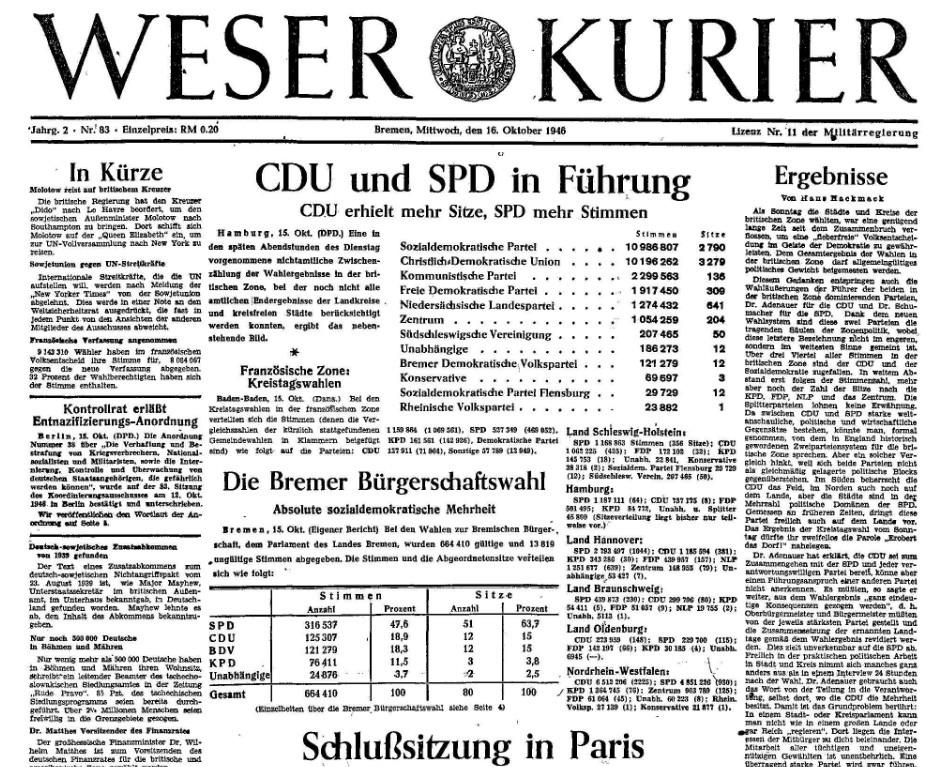 Die ersten Wahlergebnisse: Titelseite des Weser-Kuriers vom 16. Oktober 1946. Quelle: Archiv des Weser-Kuriers